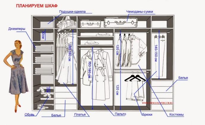 эскиз шкафа из мебельных щитов