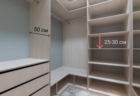 глубина шкафа - как измерить