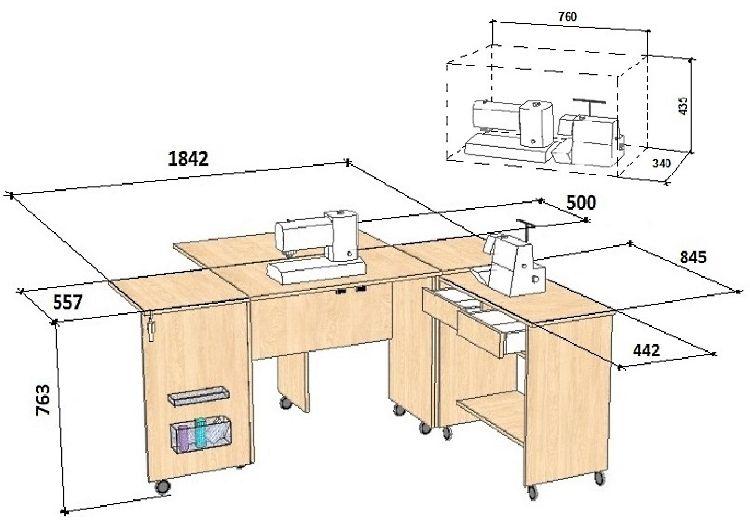 рукодельный шкаф как сделать